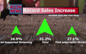 Records Sales Higher Than Digital